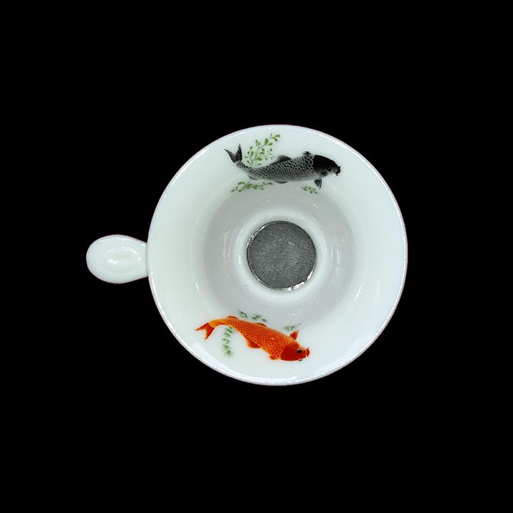 Сито Рыбки